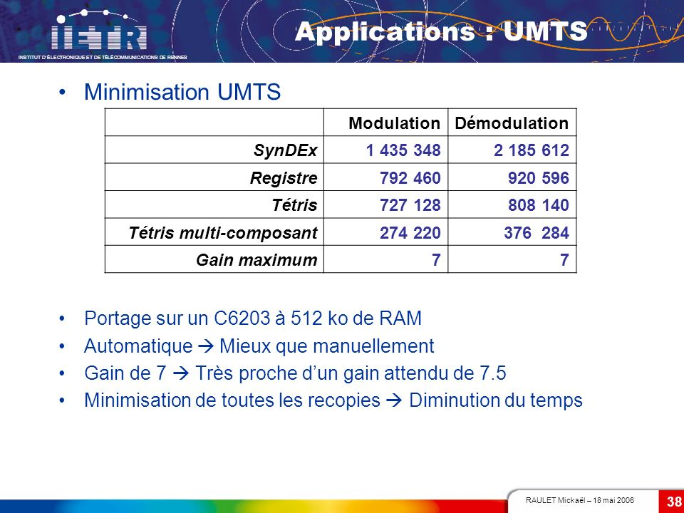 Applications : UMTS Minimisation UMTS