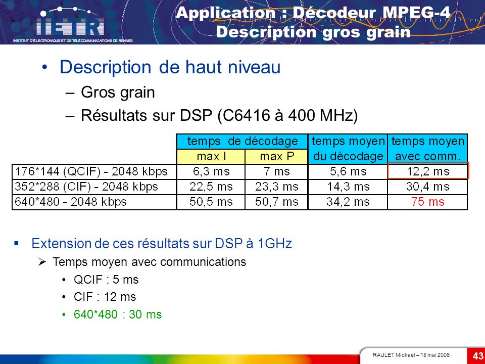 Application : Décodeur MPEG-4 Description gros grain