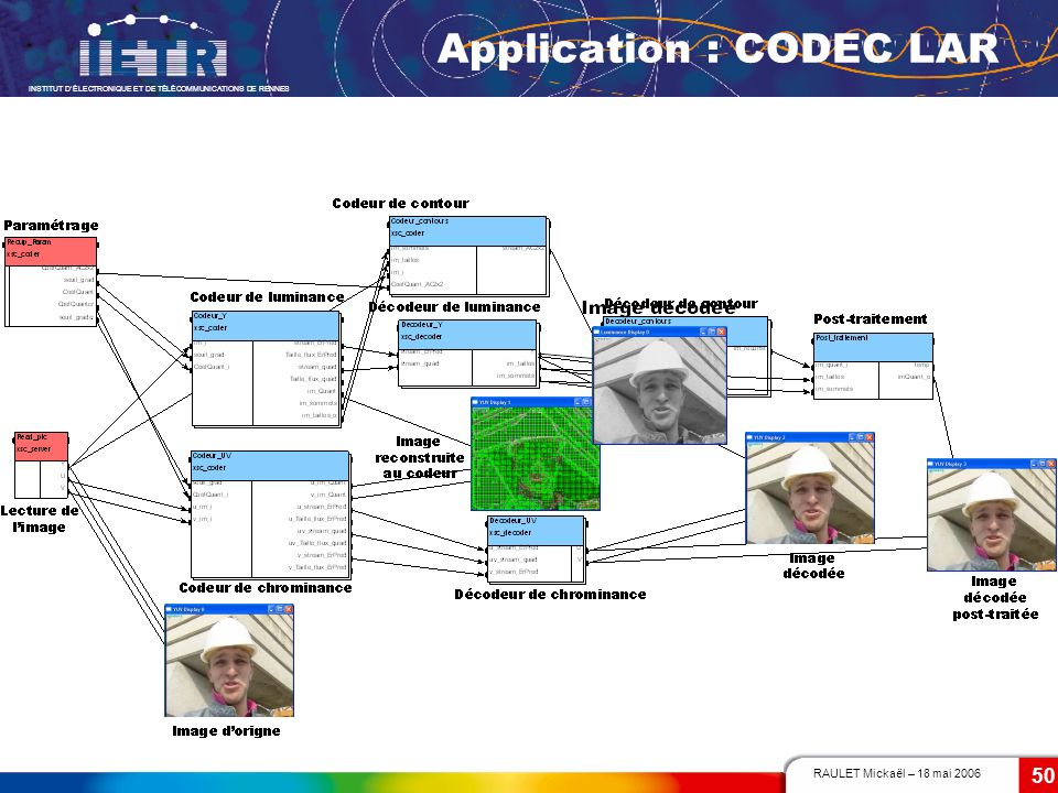 Application : CODEC LAR