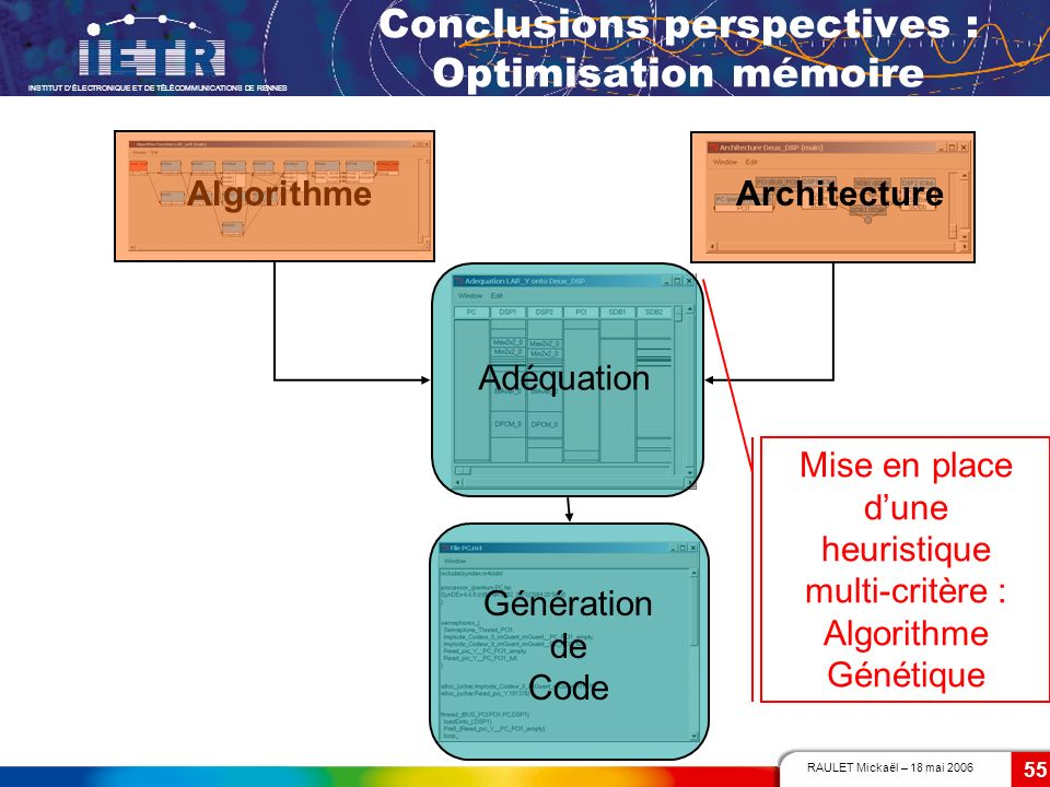 Conclusions perspectives : Optimisation mémoire