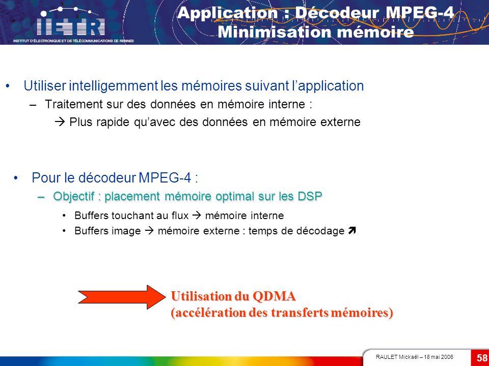 Application : Décodeur MPEG-4 Minimisation mémoire