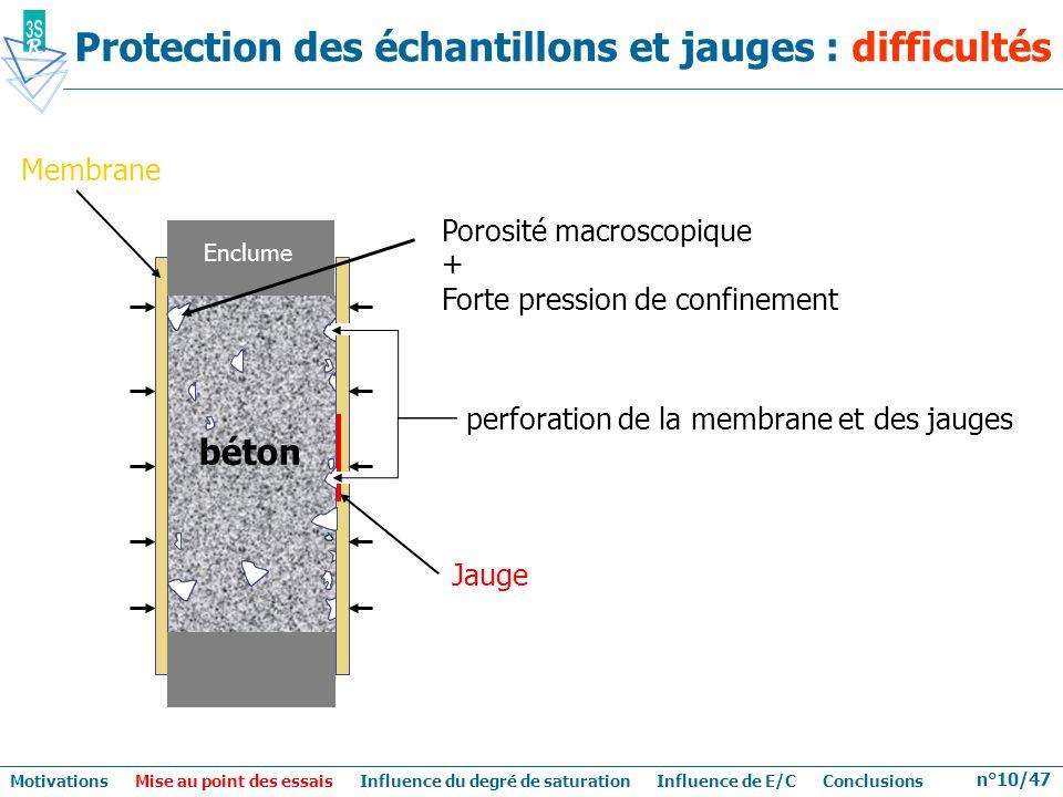 Protection des échantillons et jauges : difficultés