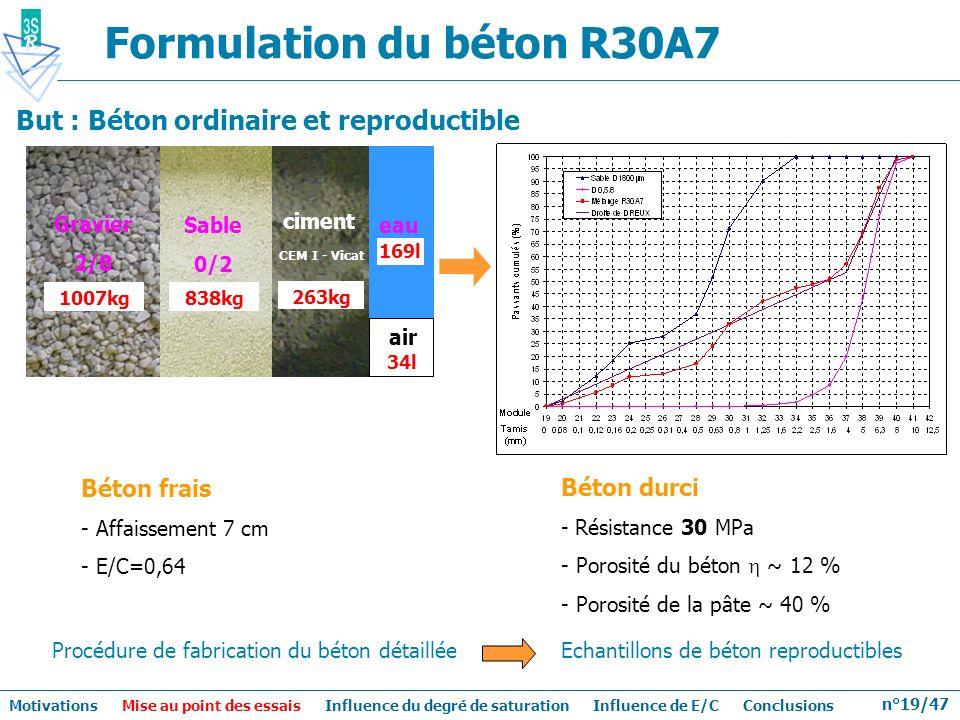 Formulation du béton R30A7