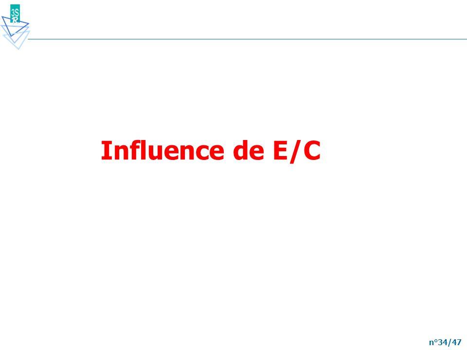 Influence de E/C
