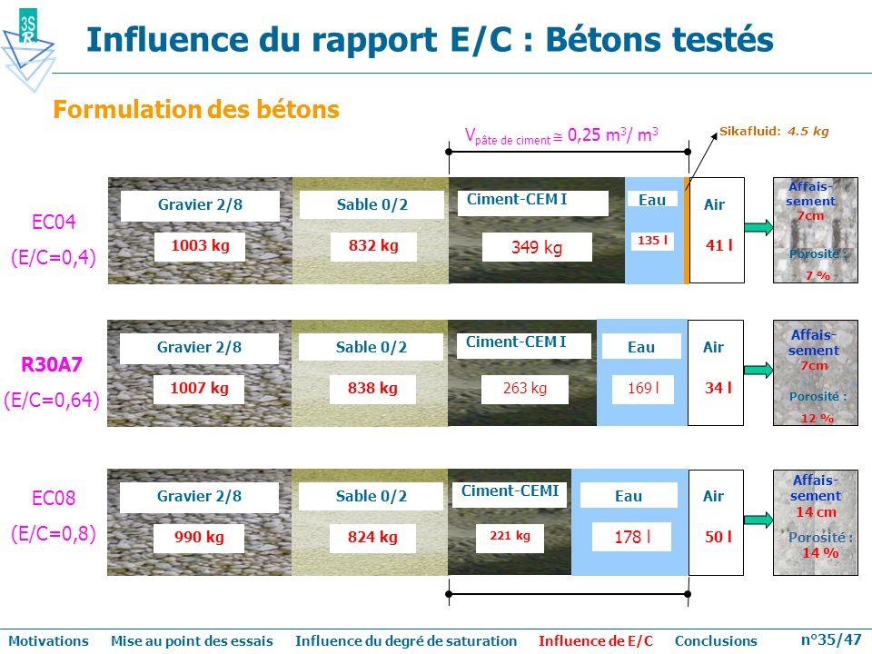 Influence du rapport E/C : Bétons testés