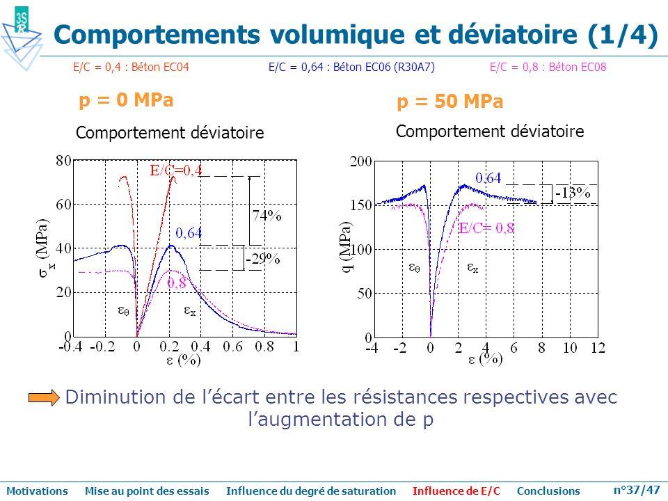 Comportements volumique et déviatoire (1/4)