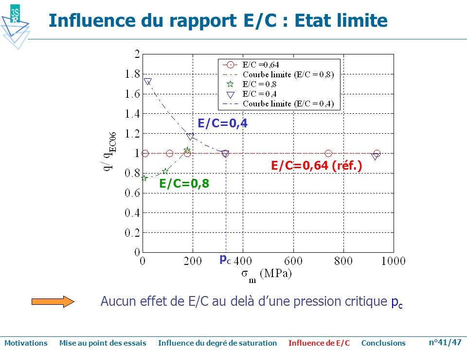 Aucun effet de E/C au delà d'une pression critique pc