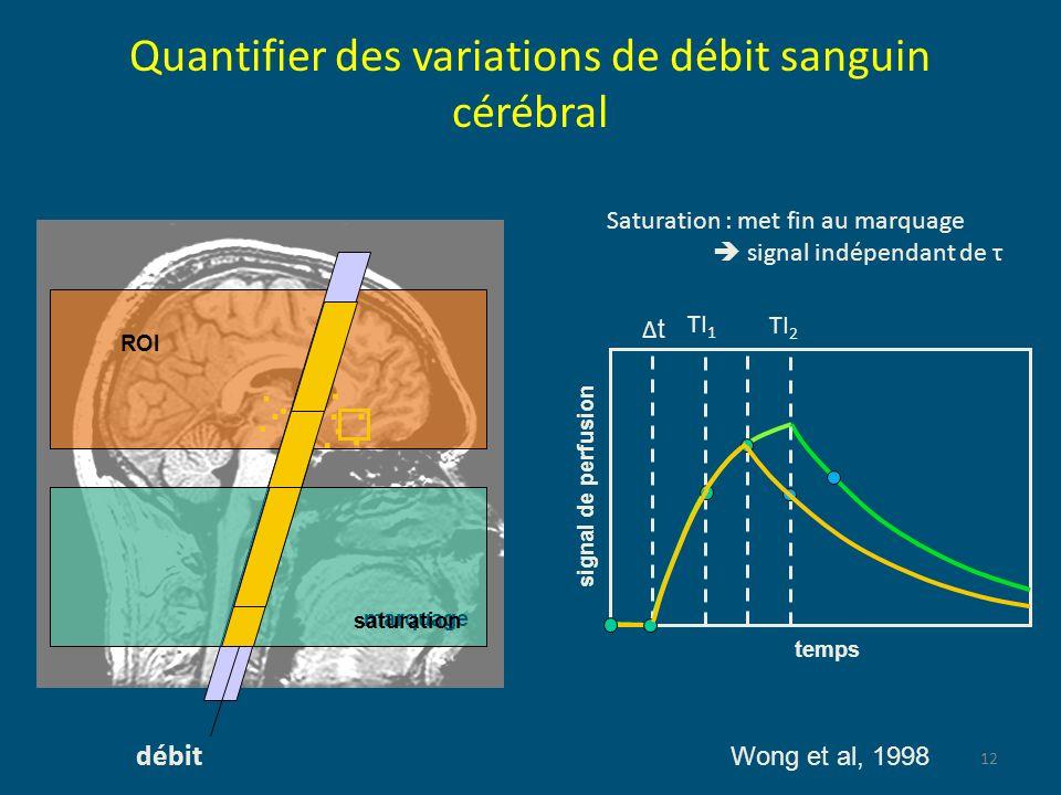 Quantifier des variations de débit sanguin cérébral