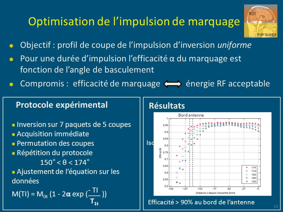 Optimisation de l'impulsion de marquage