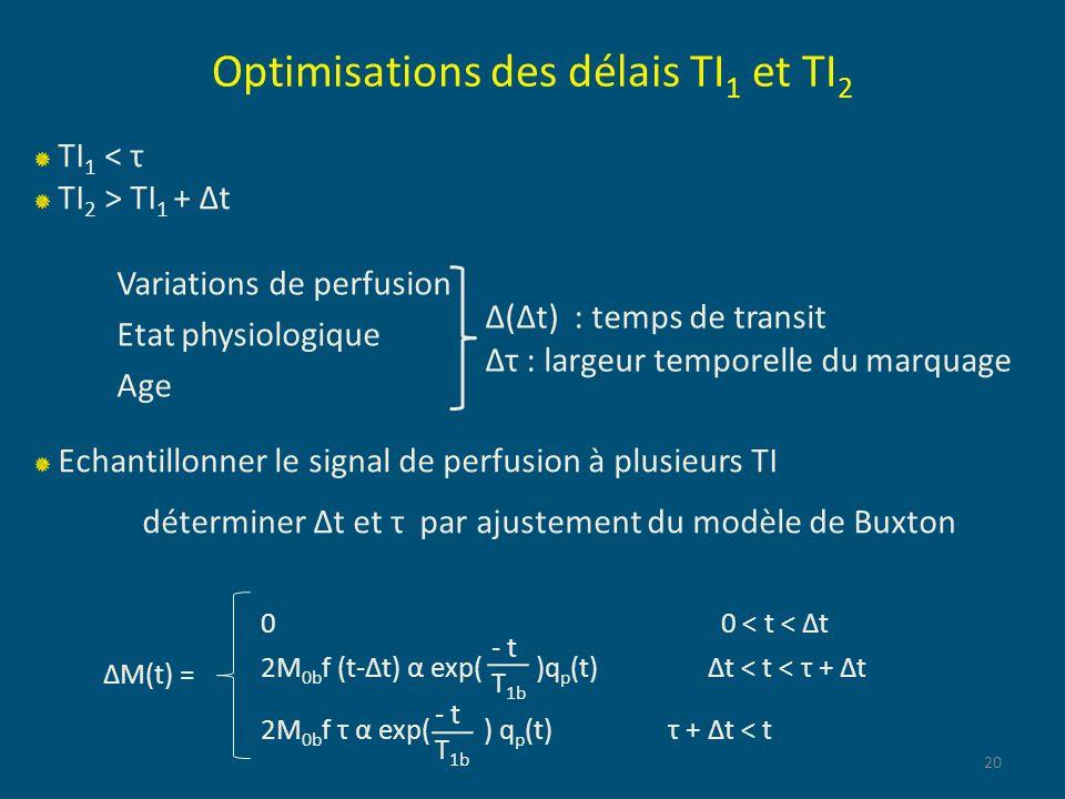Optimisations des délais TI1 et TI2