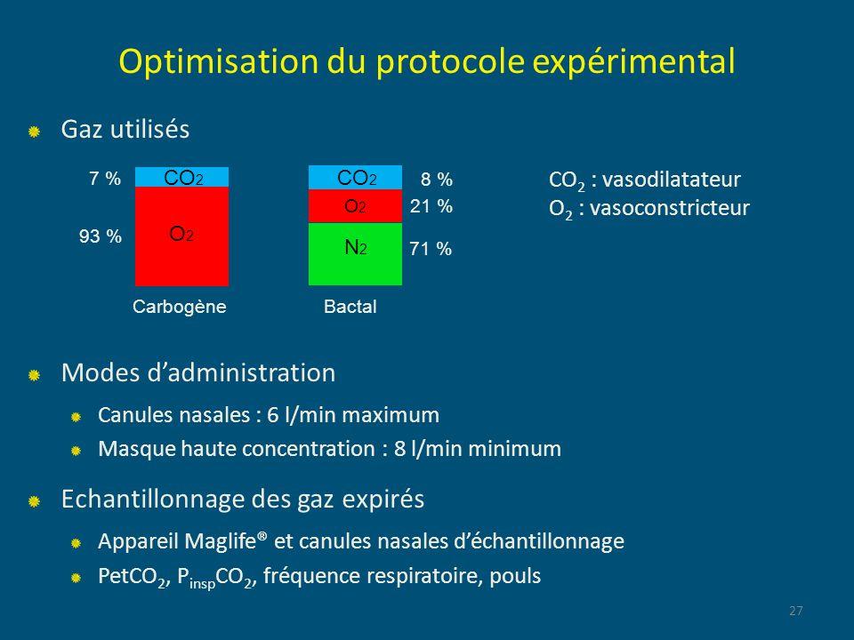 Optimisation du protocole expérimental