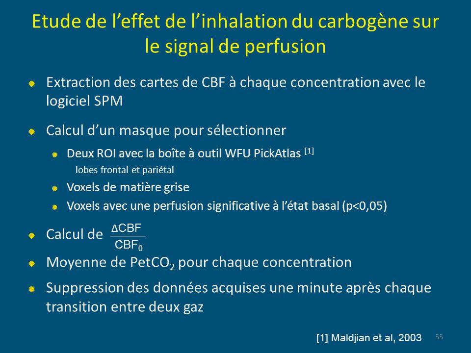 Etude de l'effet de l'inhalation du carbogène sur le signal de perfusion