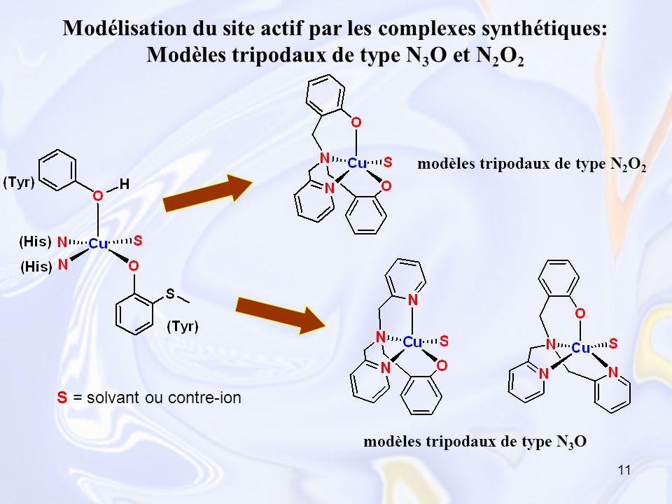 Modélisation du site actif par les complexes synthétiques: