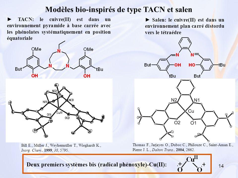 Modèles bio-inspirés de type TACN et salen