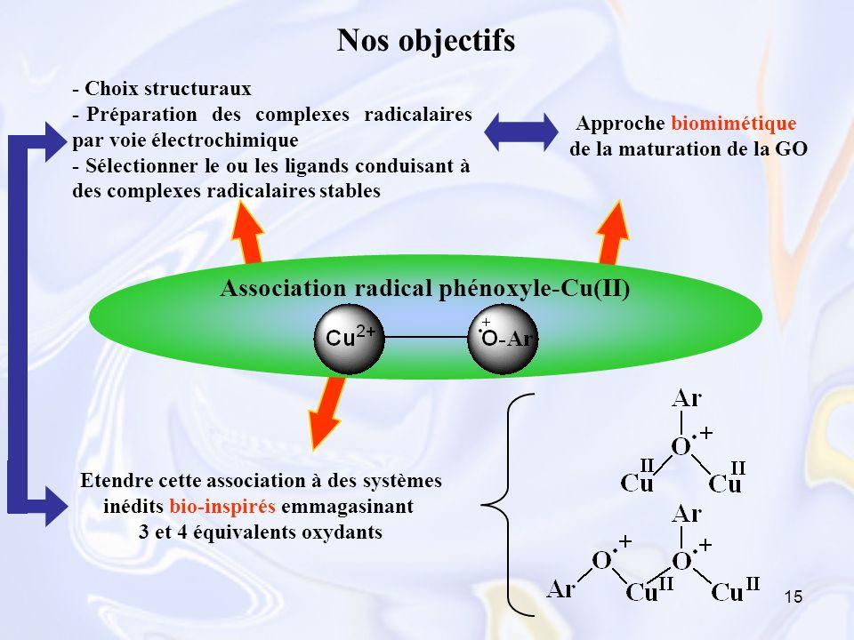 Nos objectifs Association radical phénoxyle-Cu(II) - Choix structuraux