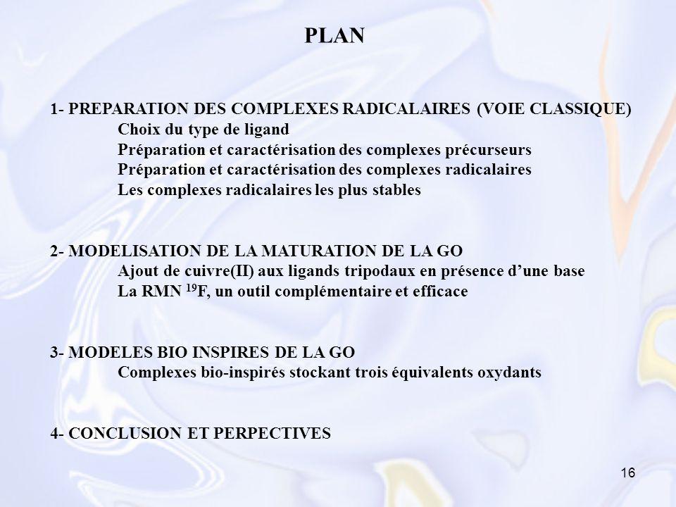 PLAN 1- PREPARATION DES COMPLEXES RADICALAIRES (VOIE CLASSIQUE)