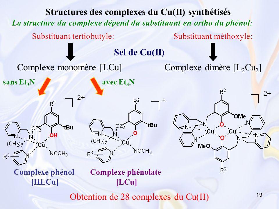 Structures des complexes du Cu(II) synthétisés