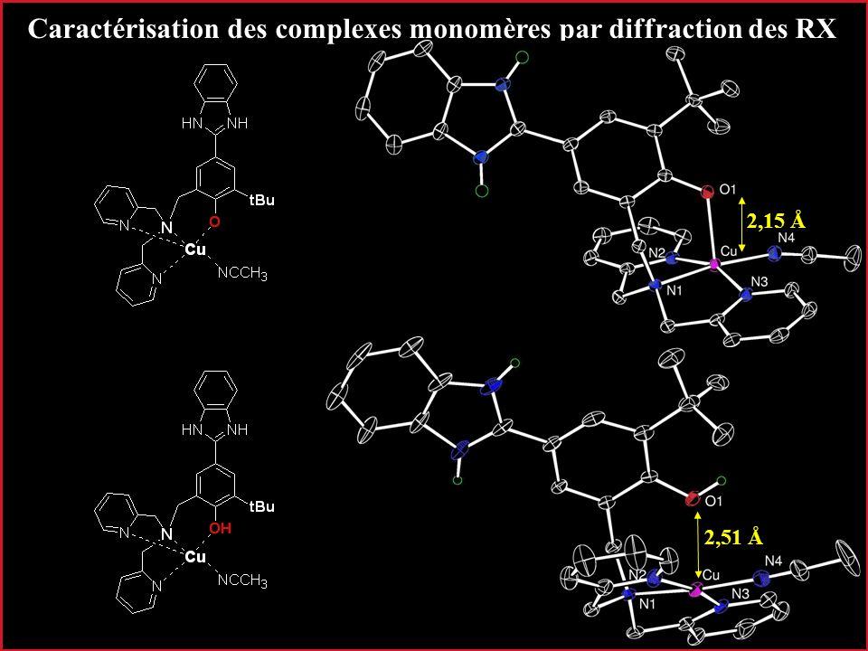 Caractérisation des complexes monomères par diffraction des RX