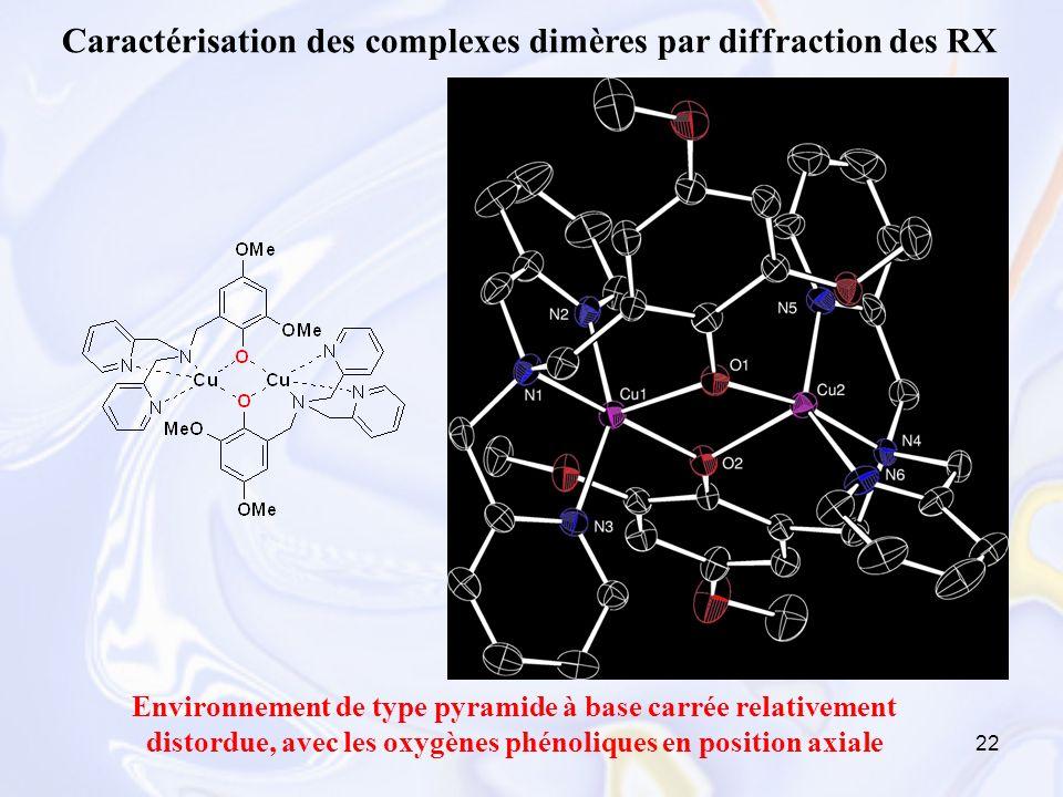 Caractérisation des complexes dimères par diffraction des RX
