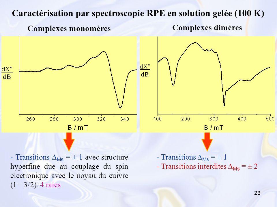 Caractérisation par spectroscopie RPE en solution gelée (100 K)