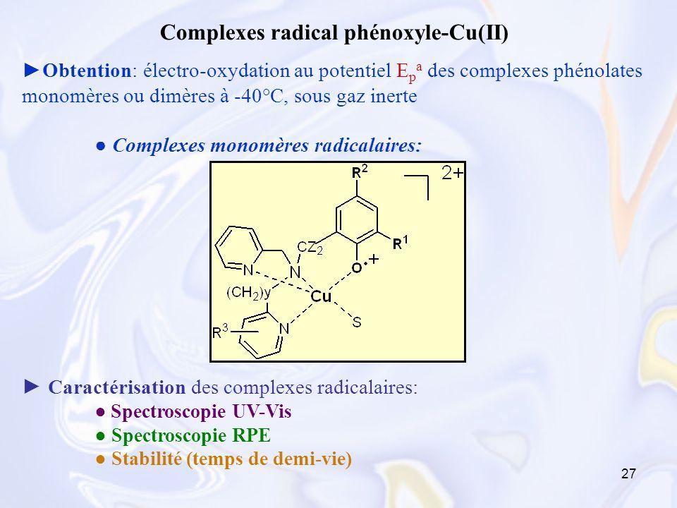 Complexes radical phénoxyle-Cu(II)