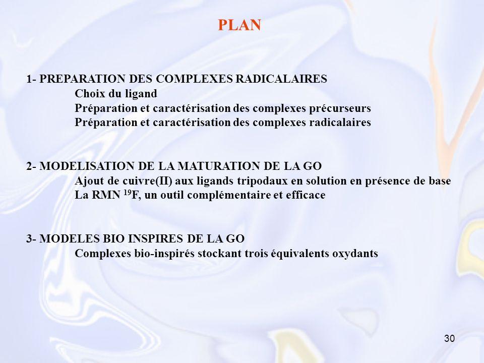 PLAN 1- PREPARATION DES COMPLEXES RADICALAIRES Choix du ligand