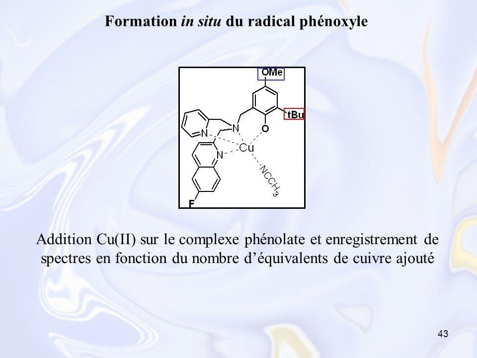 Formation in situ du radical phénoxyle