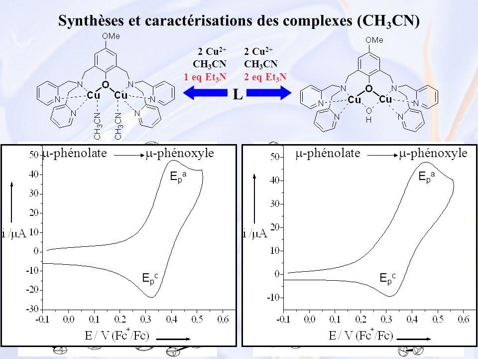 Synthèses et caractérisations des complexes (CH3CN)