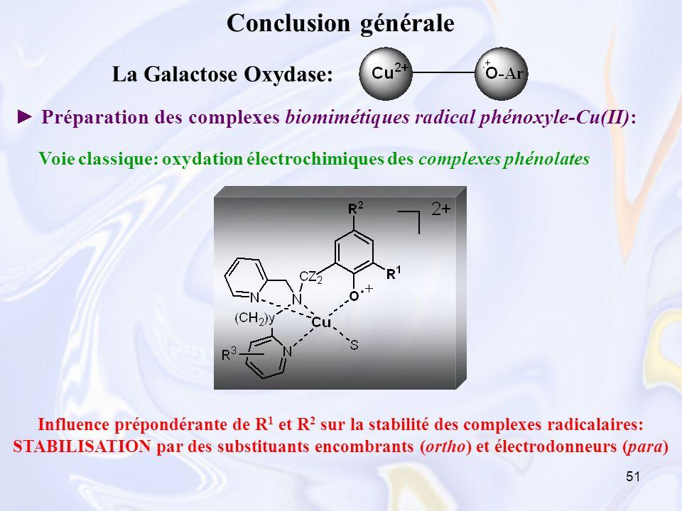 Conclusion générale La Galactose Oxydase: t1/2 = 120 min à 25°C