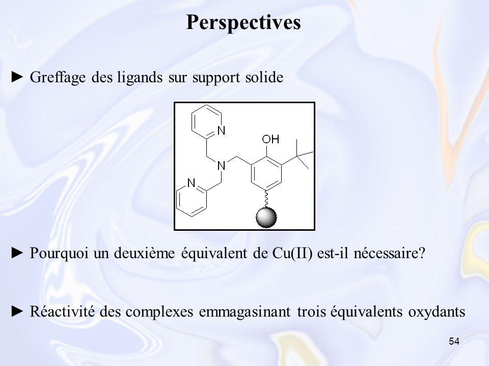 Perspectives ► Greffage des ligands sur support solide