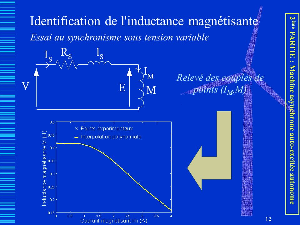 Identification de l inductance magnétisante