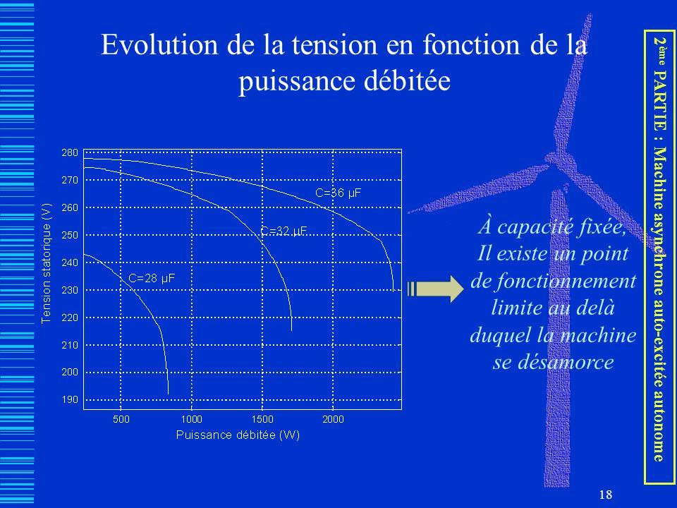 Evolution de la tension en fonction de la puissance débitée