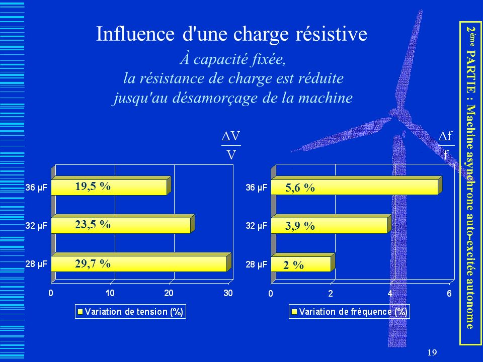 Influence d une charge résistive