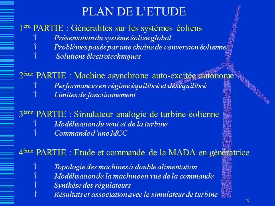 PLAN DE L'ETUDE 1ère PARTIE : Généralités sur les systèmes éoliens