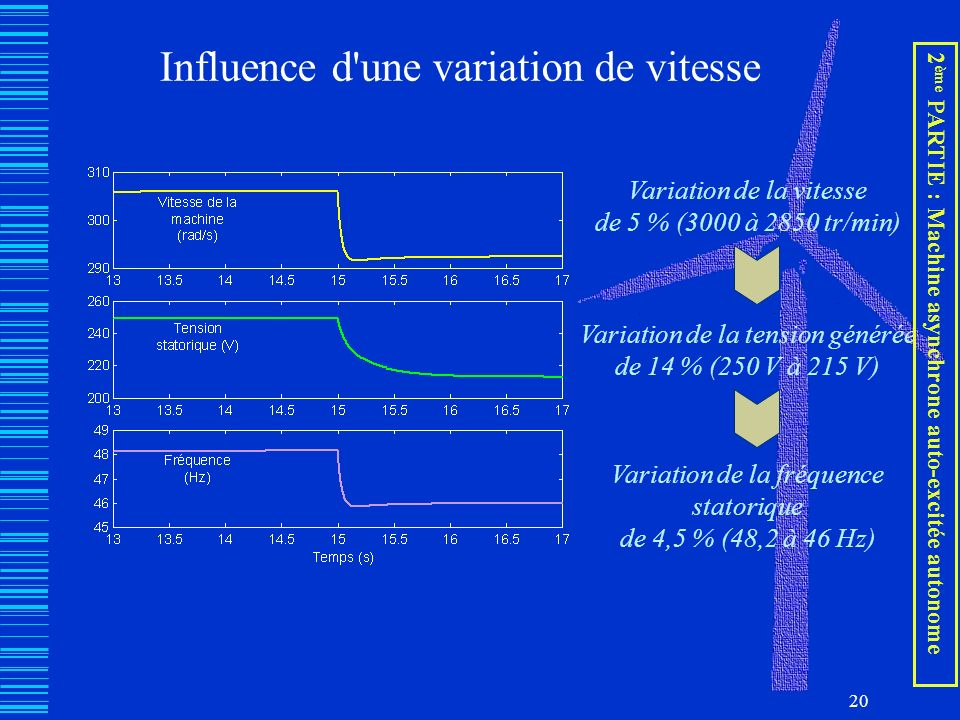 Influence d une variation de vitesse