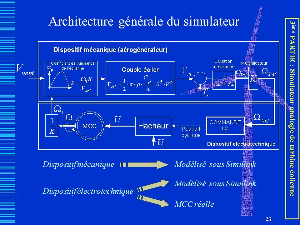 Architecture générale du simulateur