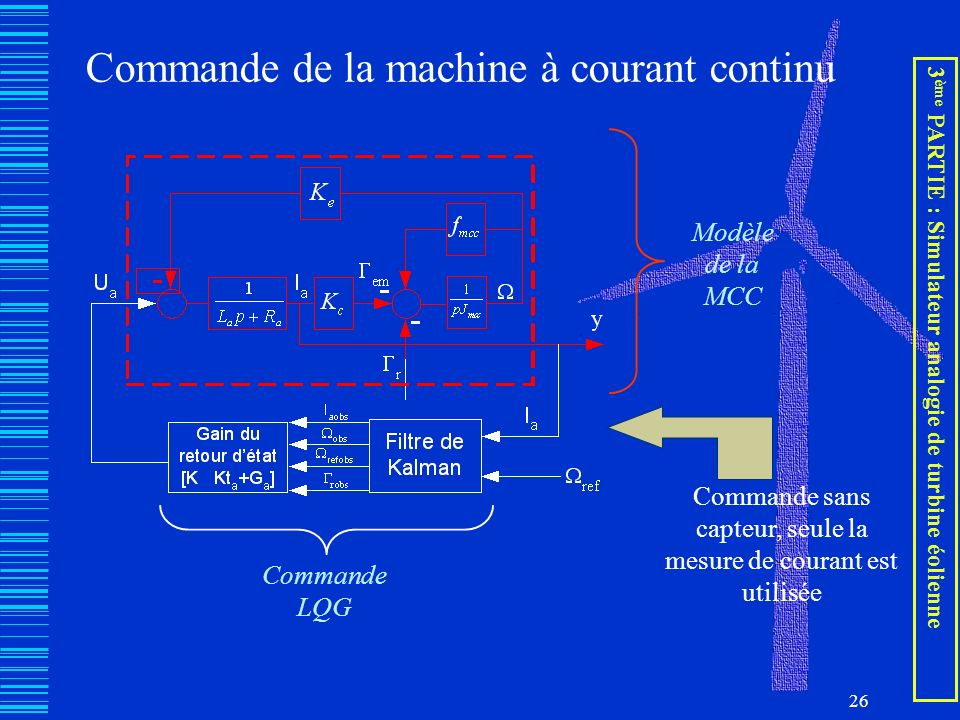 Commande de la machine à courant continu