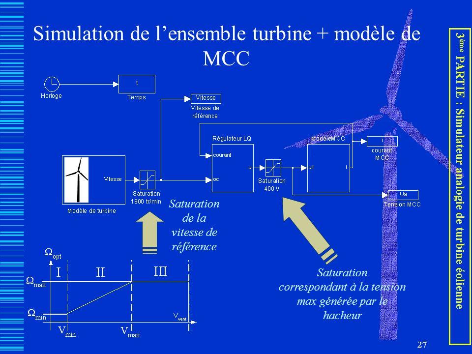 Simulation de l'ensemble turbine + modèle de MCC