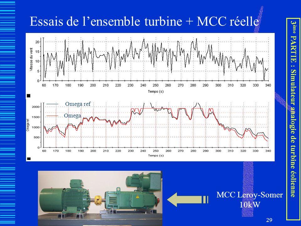Essais de l'ensemble turbine + MCC réelle