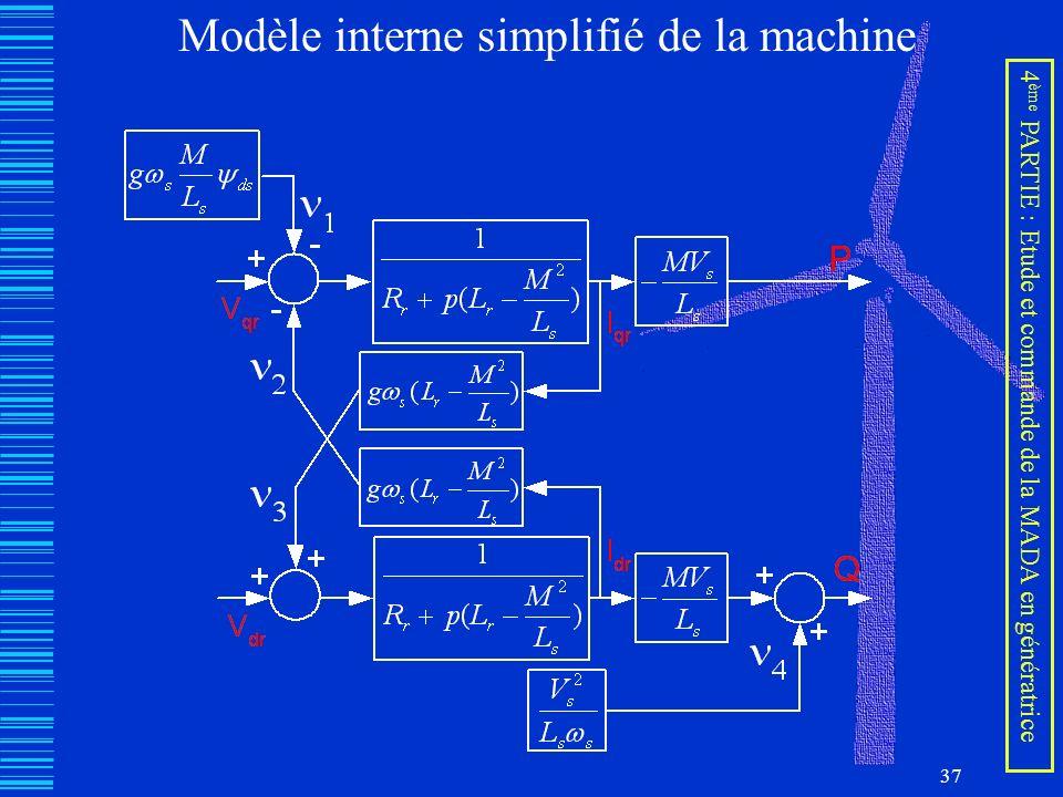 Modèle interne simplifié de la machine