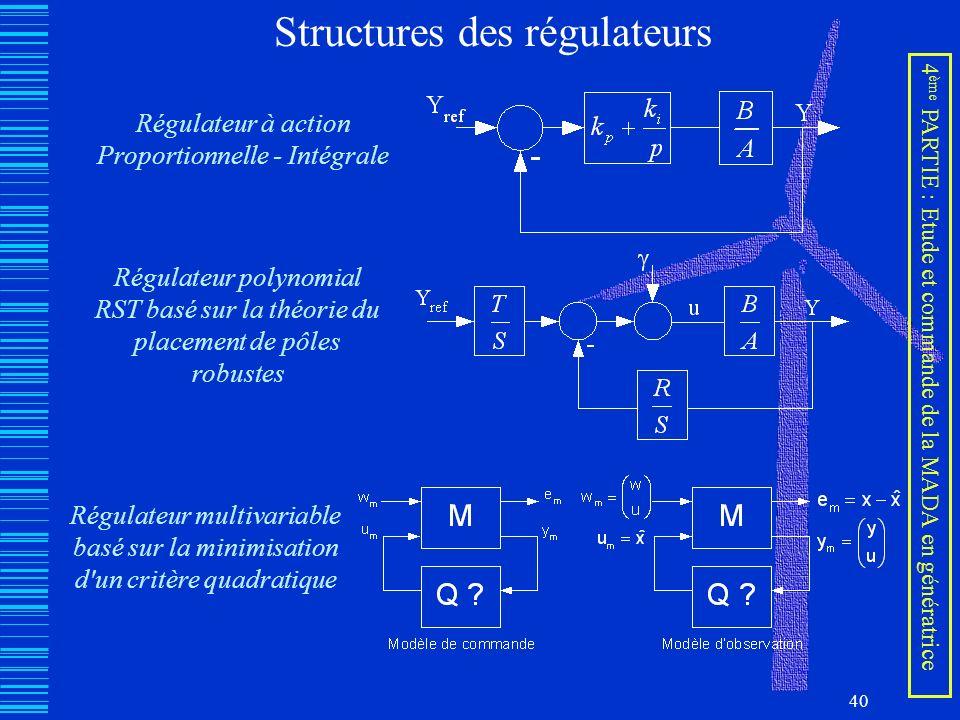 Structures des régulateurs