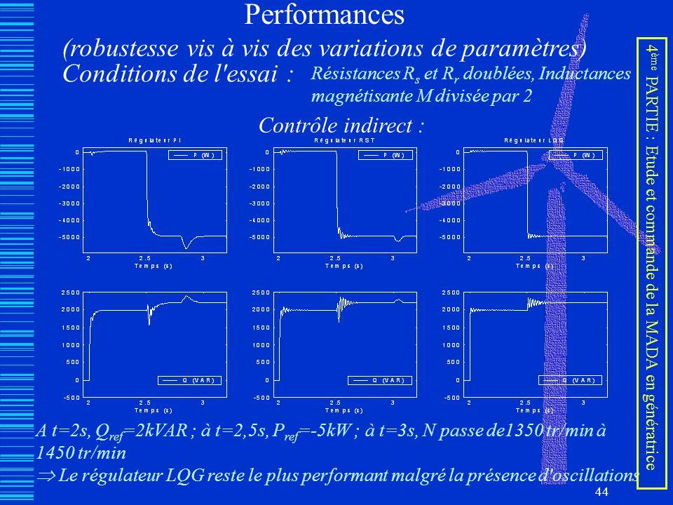 (robustesse vis à vis des variations de paramètres)
