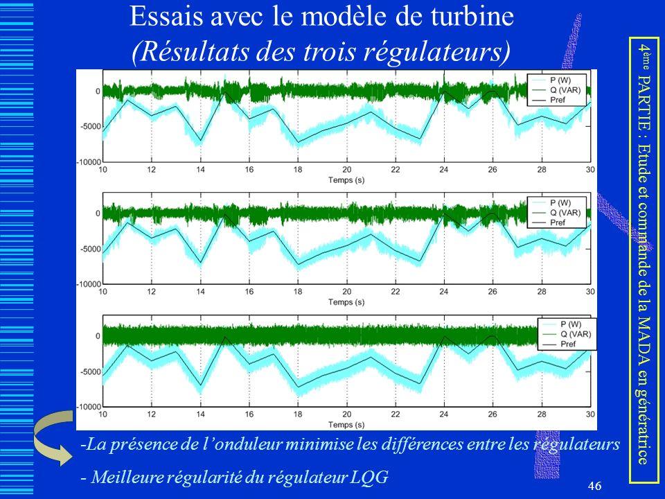 Essais avec le modèle de turbine (Résultats des trois régulateurs)