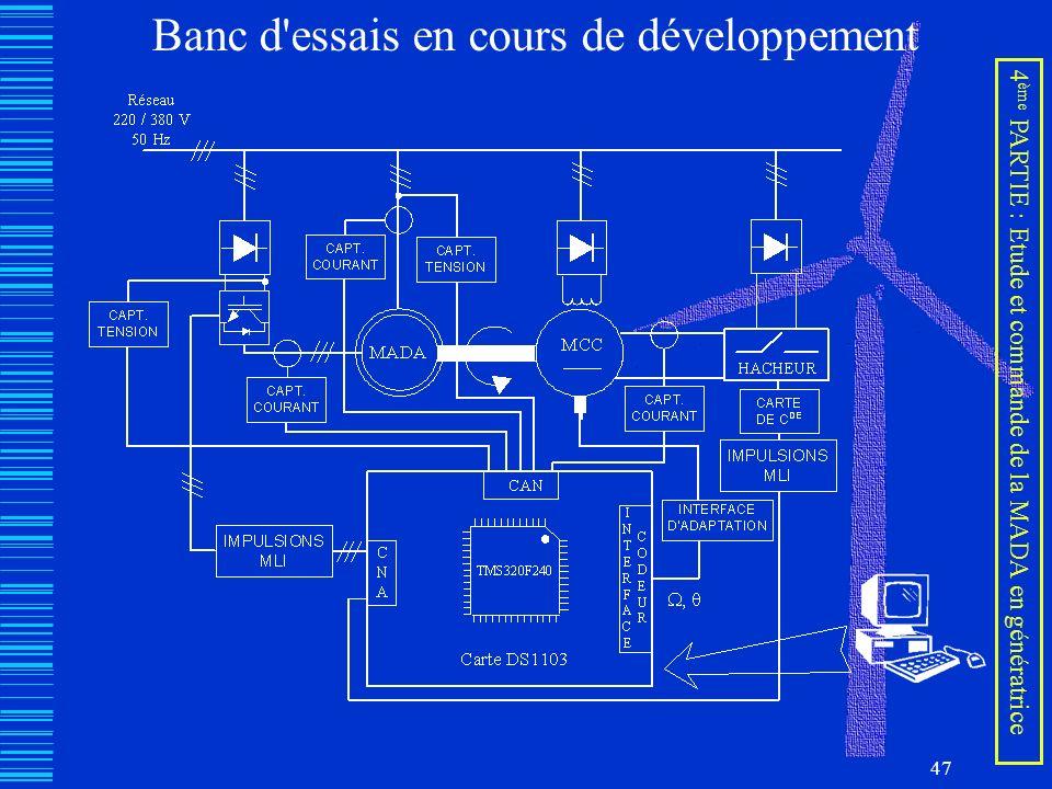 Banc d essais en cours de développement