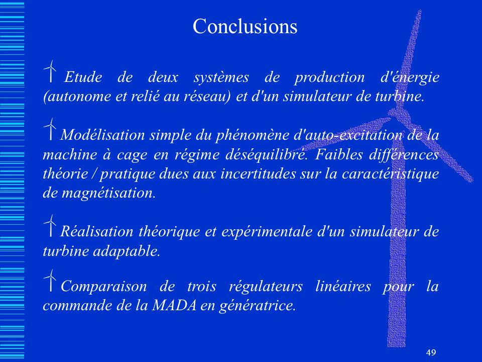Conclusions Etude de deux systèmes de production d énergie (autonome et relié au réseau) et d un simulateur de turbine.