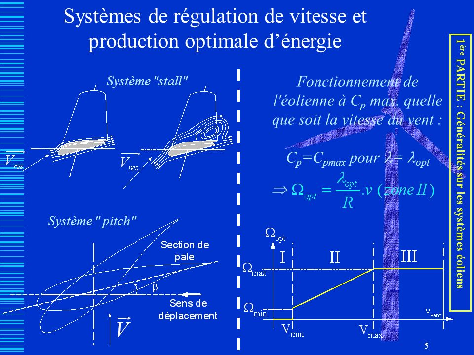 Systèmes de régulation de vitesse et production optimale d'énergie