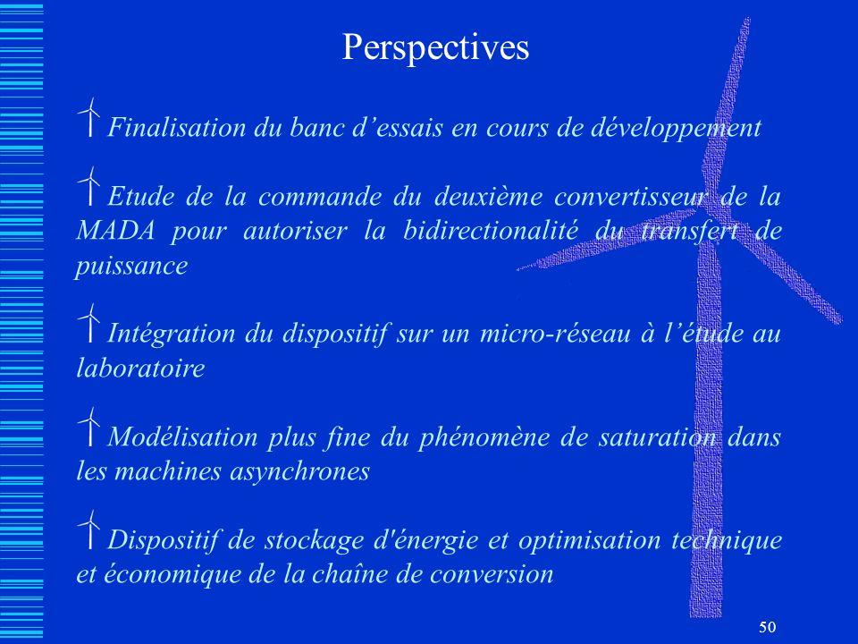 Perspectives Finalisation du banc d'essais en cours de développement