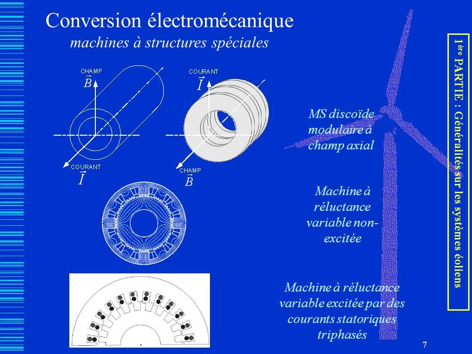 Conversion électromécanique