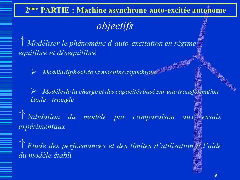 2ème PARTIE : Machine asynchrone auto-excitée autonome