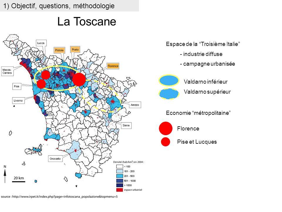 La Toscane 1) Objectif, questions, méthodologie